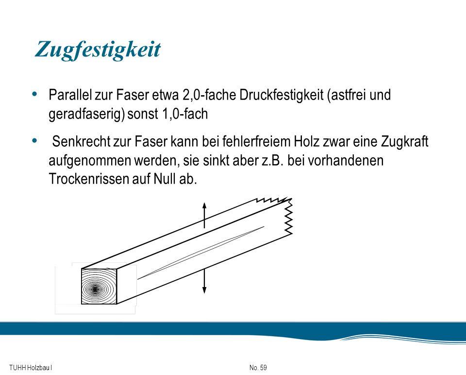 Zugfestigkeit Parallel zur Faser etwa 2,0-fache Druckfestigkeit (astfrei und geradfaserig) sonst 1,0-fach.