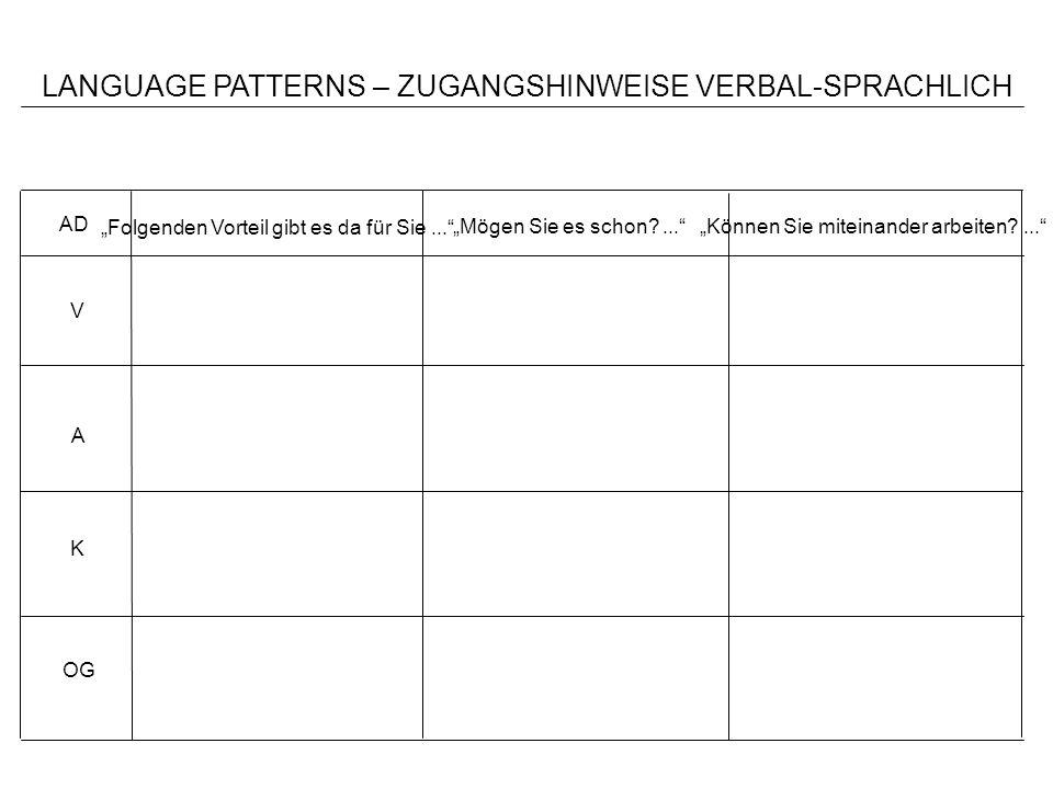 LANGUAGE PATTERNS – ZUGANGSHINWEISE VERBAL-SPRACHLICH