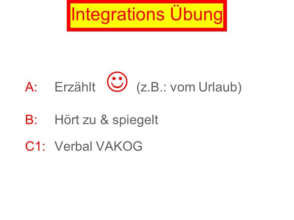 Integrations Übung A: Erzählt  (z.B.: vom Urlaub)