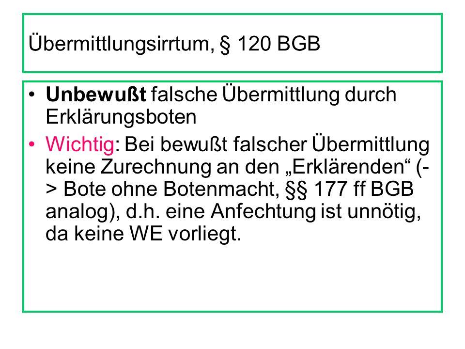 Übermittlungsirrtum, § 120 BGB