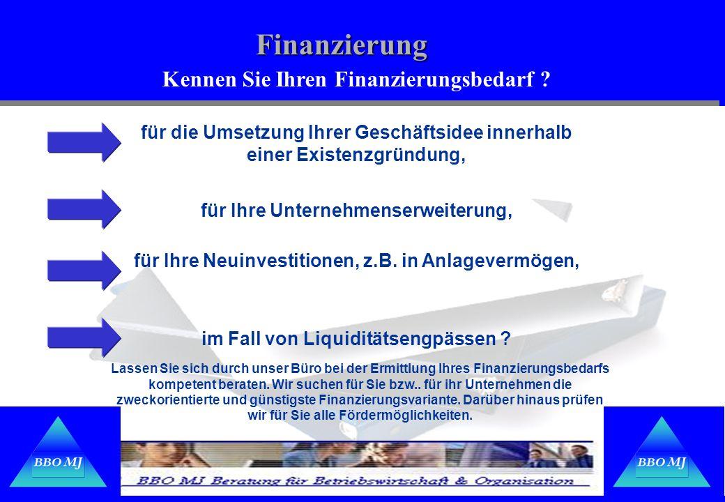 Finanzierung Kennen Sie Ihren Finanzierungsbedarf