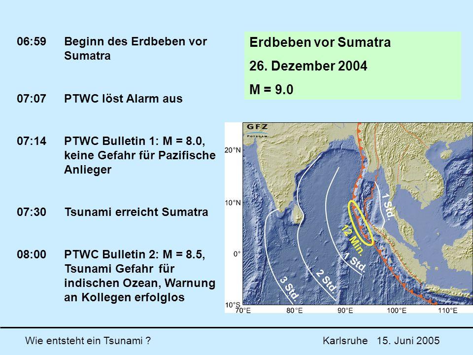 Erdbeben vor Sumatra 26. Dezember 2004 M = 9.0