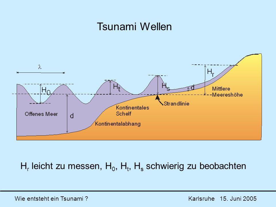 Tsunami Wellen Hr leicht zu messen, H0, Ht, Hs schwierig zu beobachten