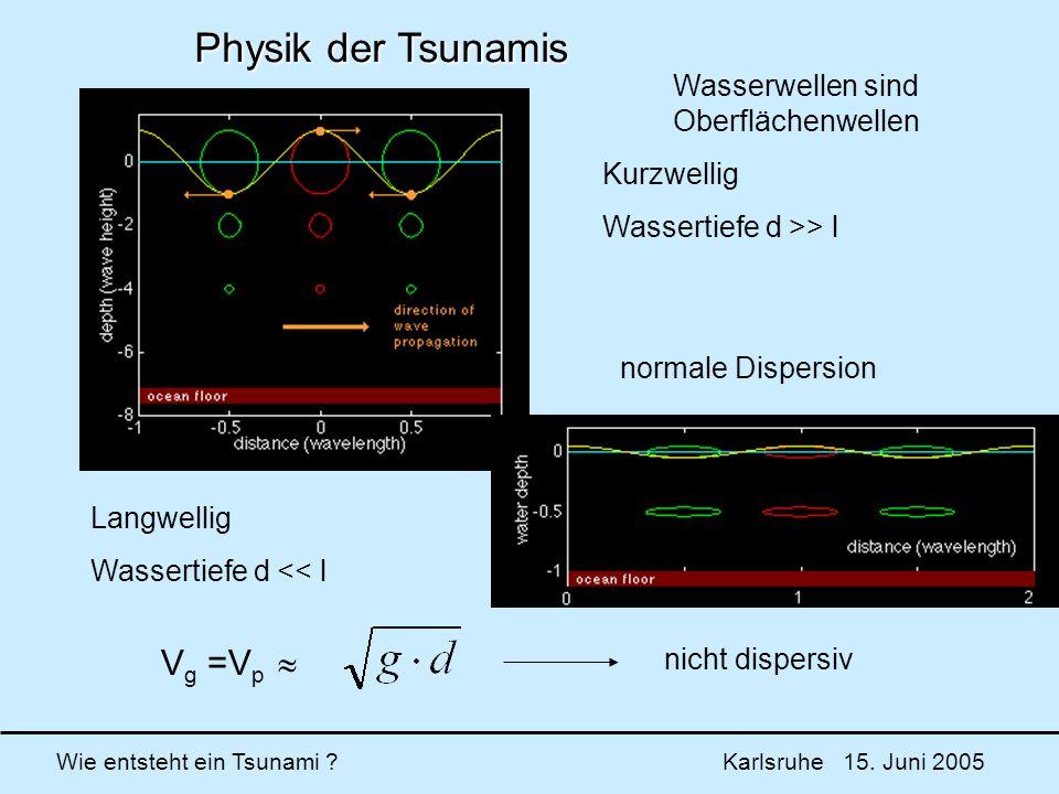 Physik der Tsunamis Vg =Vp  Wasserwellen sind Oberflächenwellen