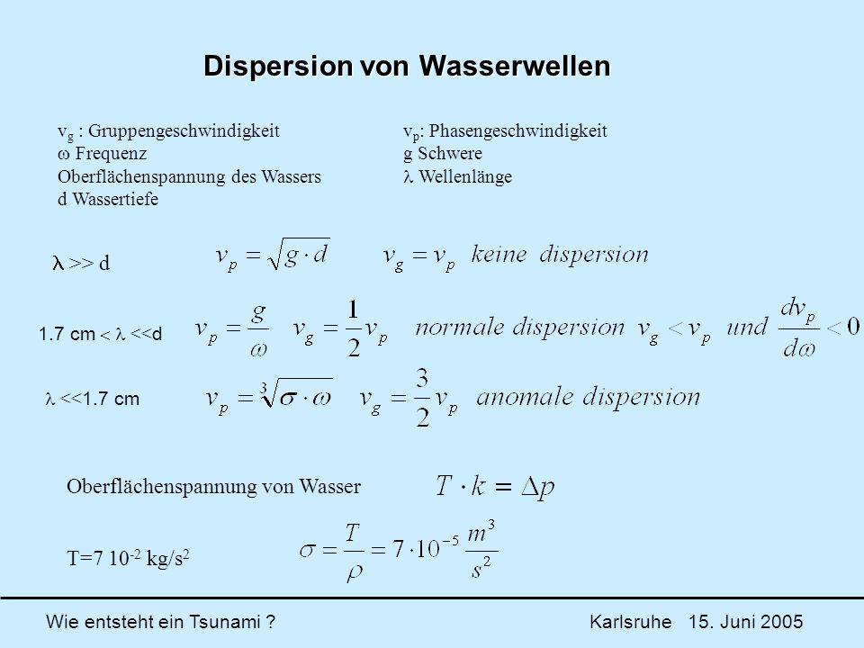 Dispersion von Wasserwellen