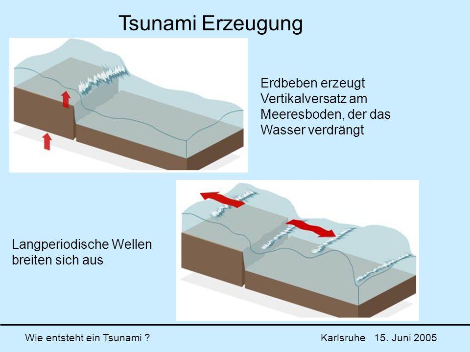 Tsunami Erzeugung Erdbeben erzeugt Vertikalversatz am Meeresboden, der das Wasser verdrängt. Langperiodische Wellen breiten sich aus.