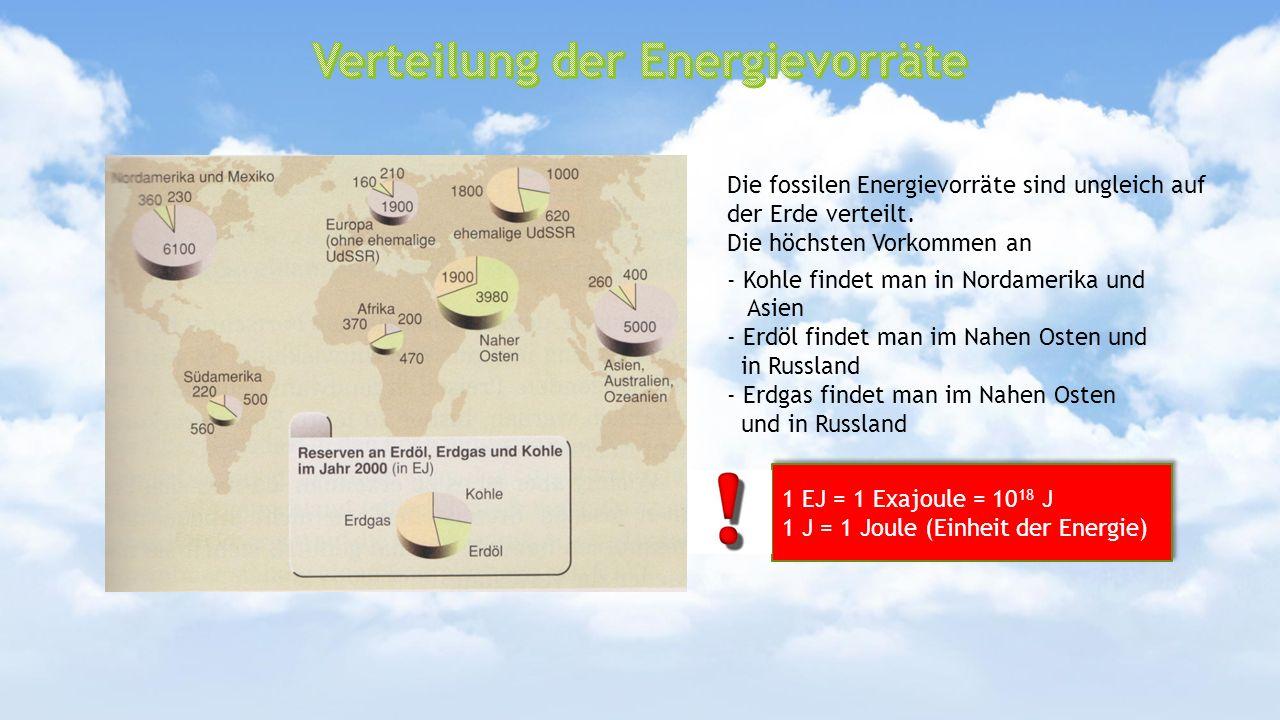 Verteilung der Energievorräte
