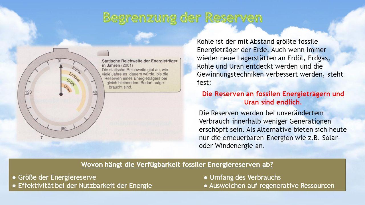 Begrenzung der Reserven