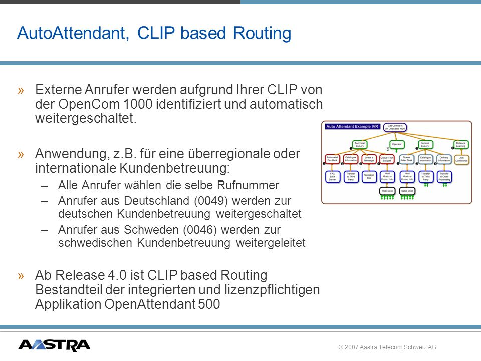 AutoAttendant, CLIP based Routing