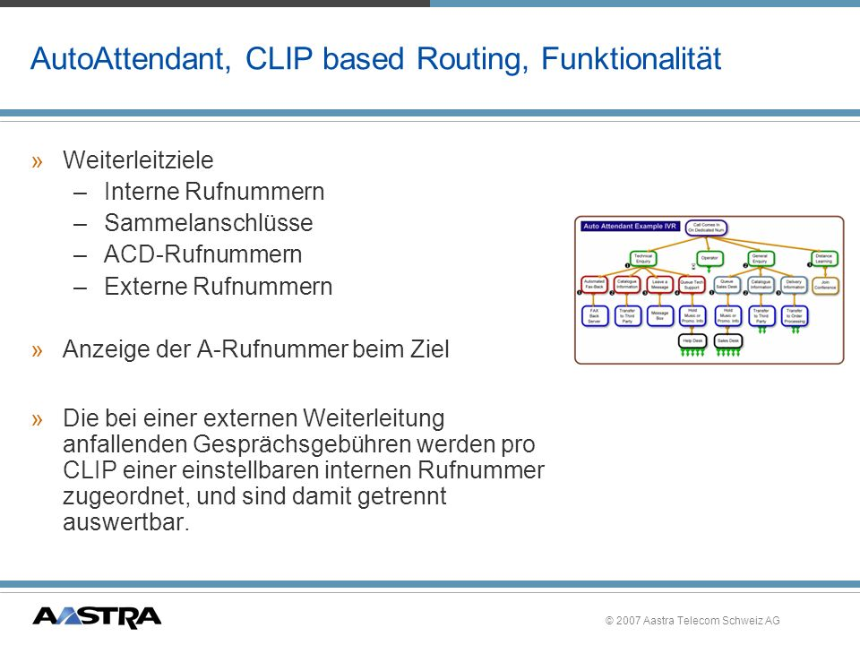 AutoAttendant, CLIP based Routing, Funktionalität
