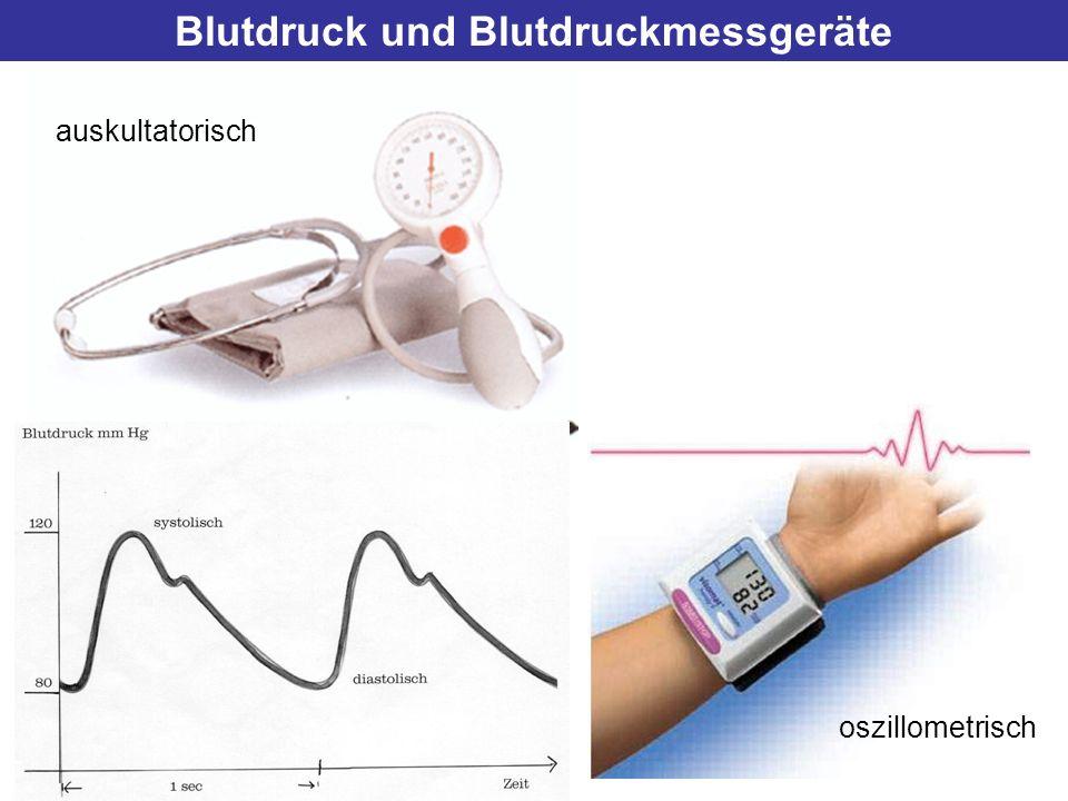 Blutdruck und Blutdruckmessgeräte