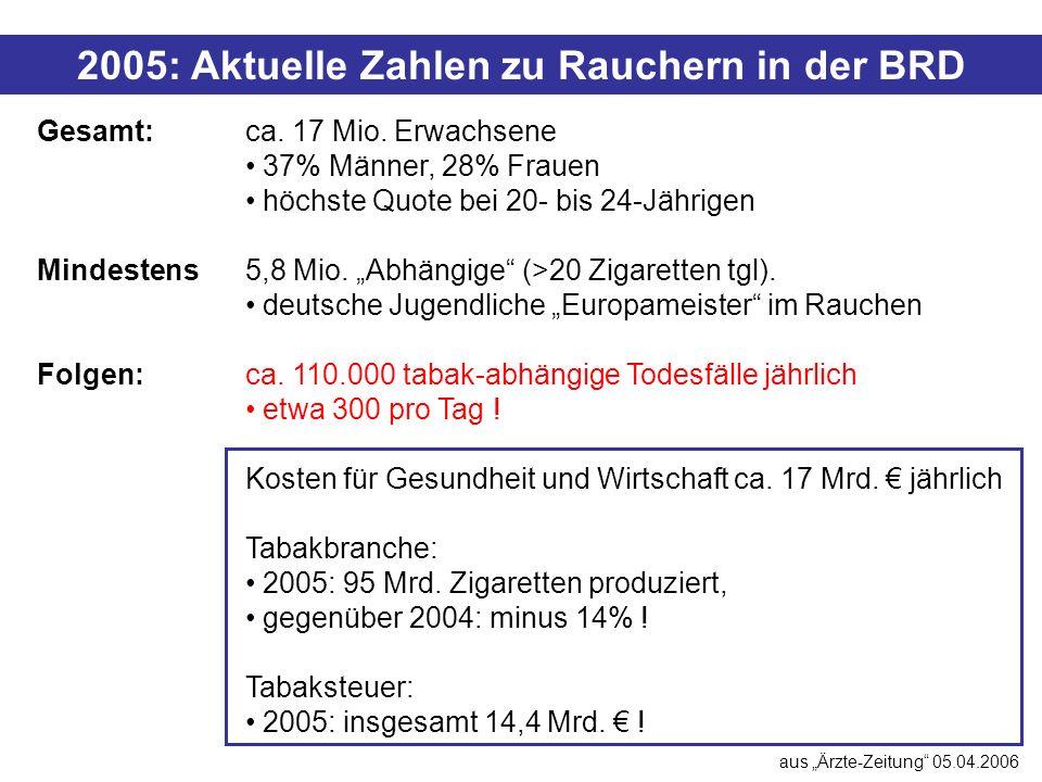 2005: Aktuelle Zahlen zu Rauchern in der BRD
