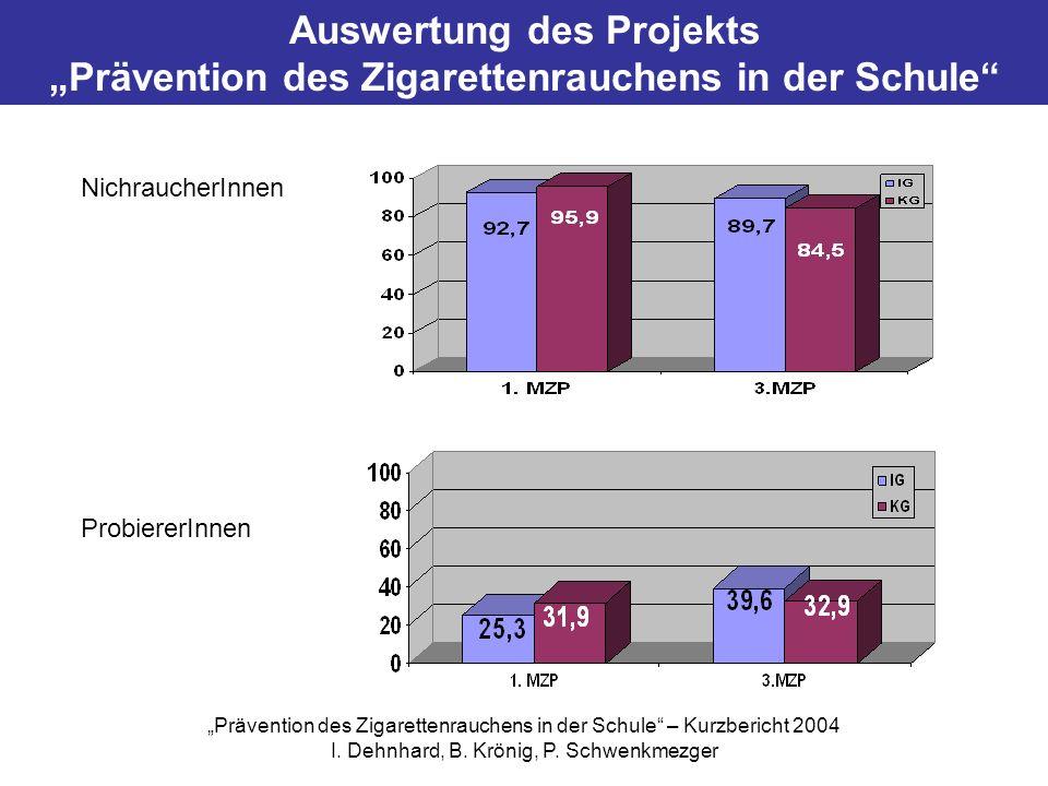 """Auswertung des Projekts """"Prävention des Zigarettenrauchens in der Schule"""