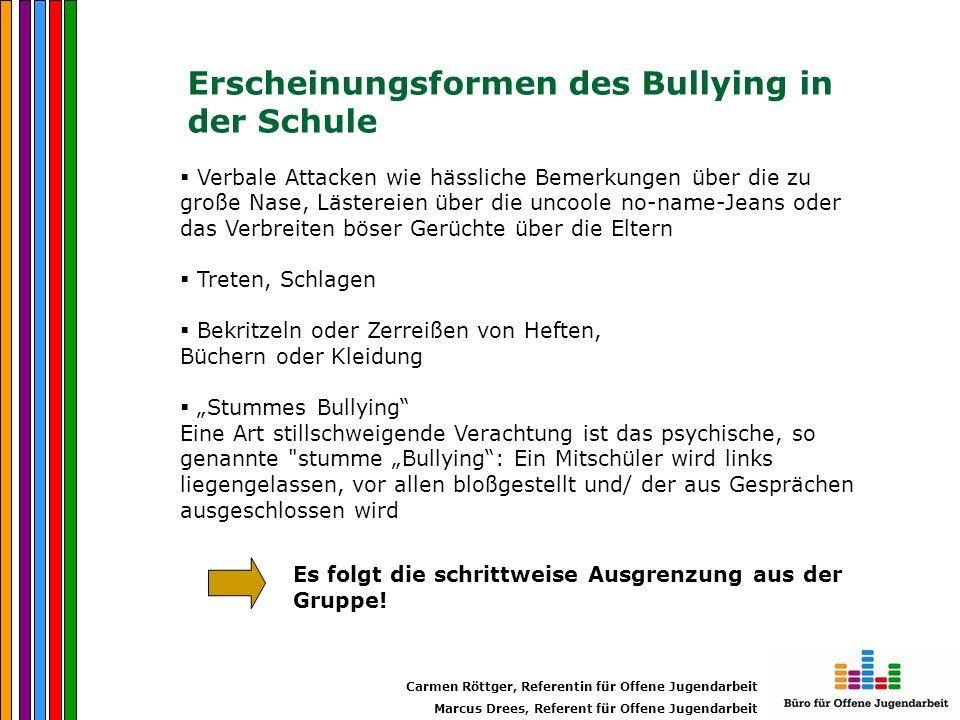 Erscheinungsformen des Bullying in der Schule
