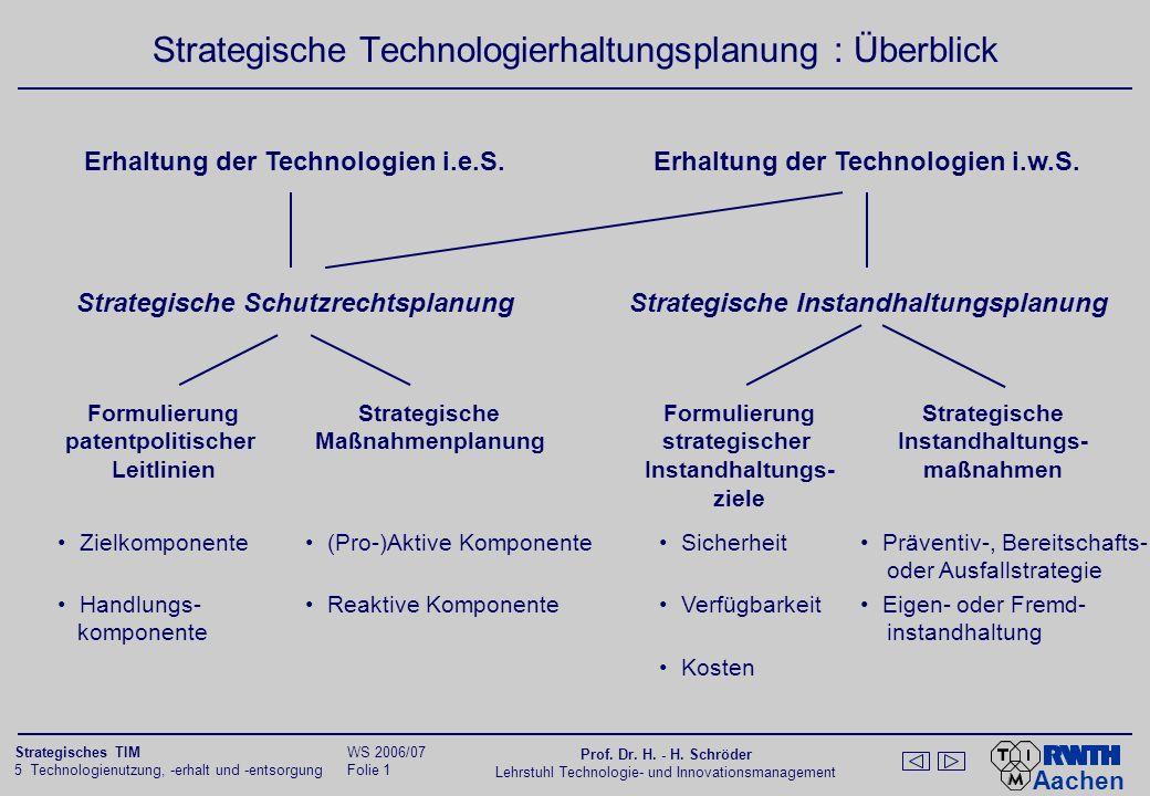 Strategische Technologierhaltungsplanung : Überblick