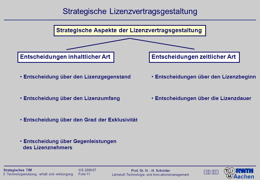 Strategische Lizenzvertragsgestaltung