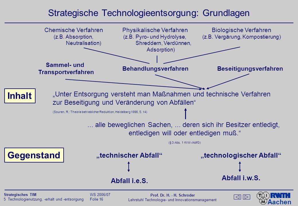 Strategische Technologieentsorgung: Grundlagen
