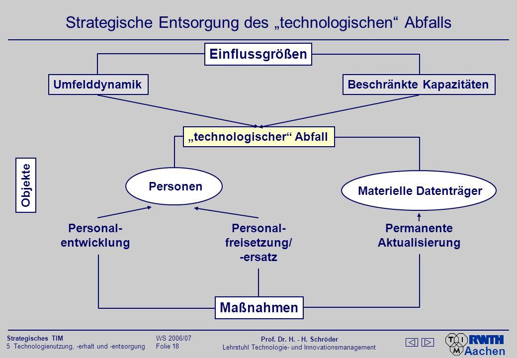 """Strategische Entsorgung des """"technologischen Abfalls"""