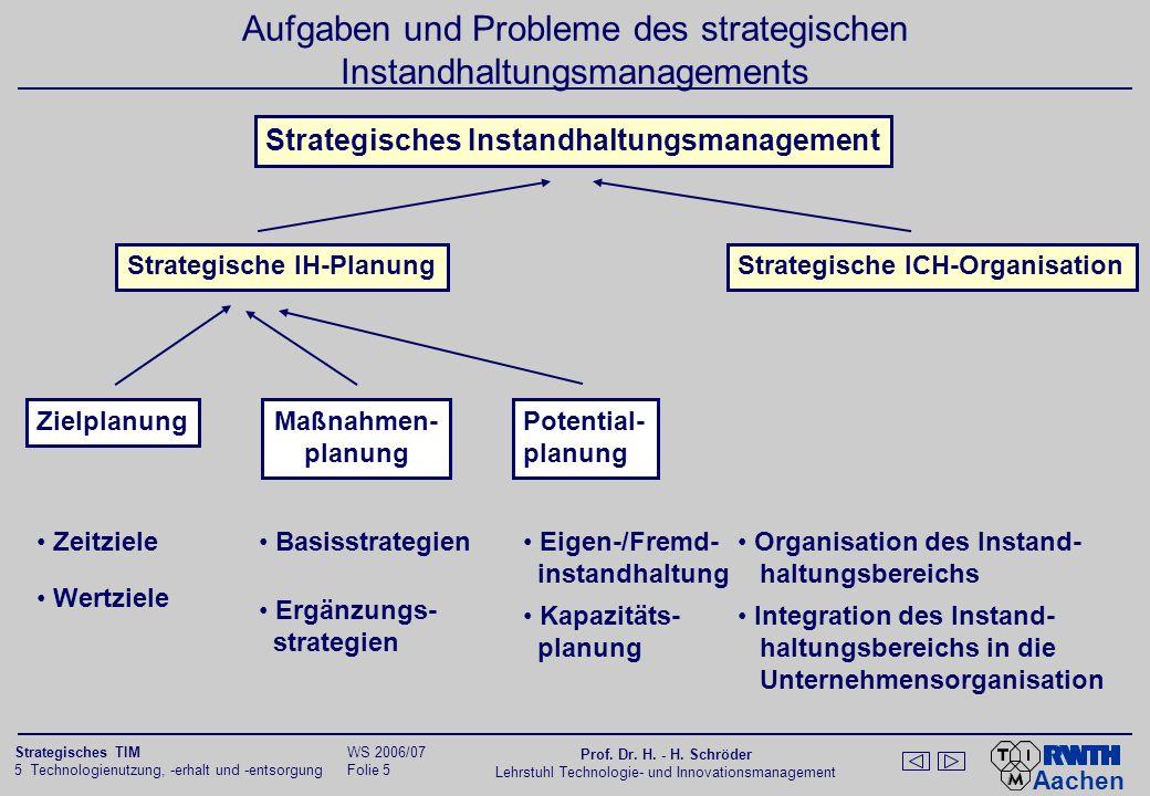 Aufgaben und Probleme des strategischen Instandhaltungsmanagements