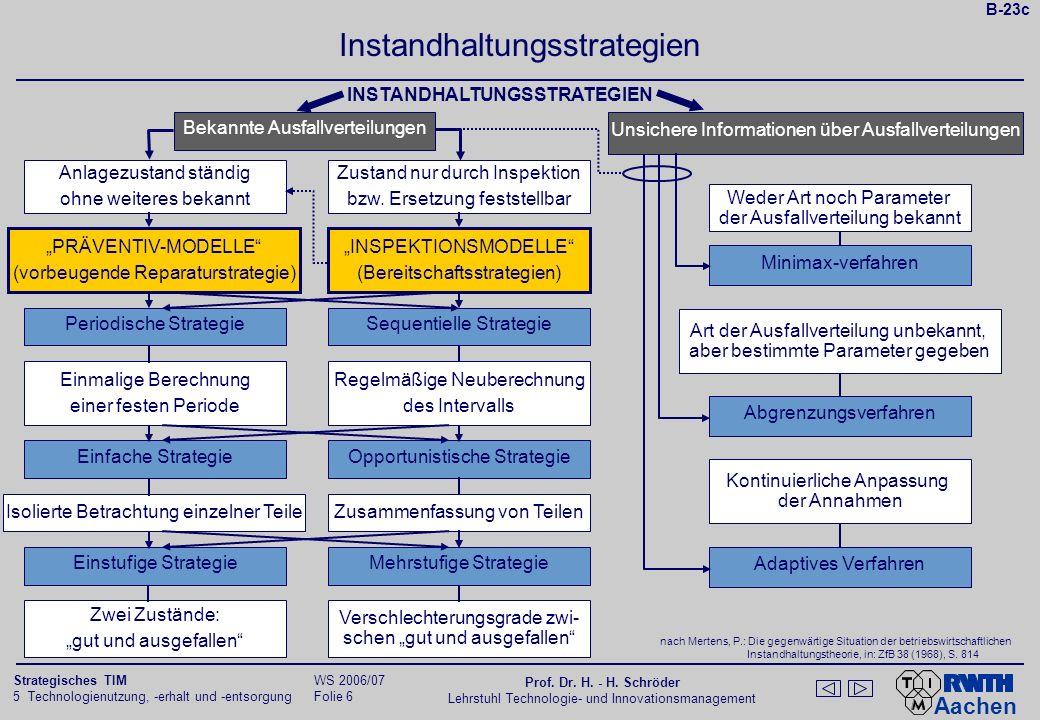 Instandhaltungsstrategien
