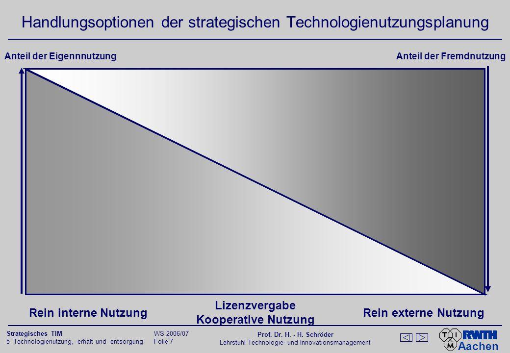 Handlungsoptionen der strategischen Technologienutzungsplanung