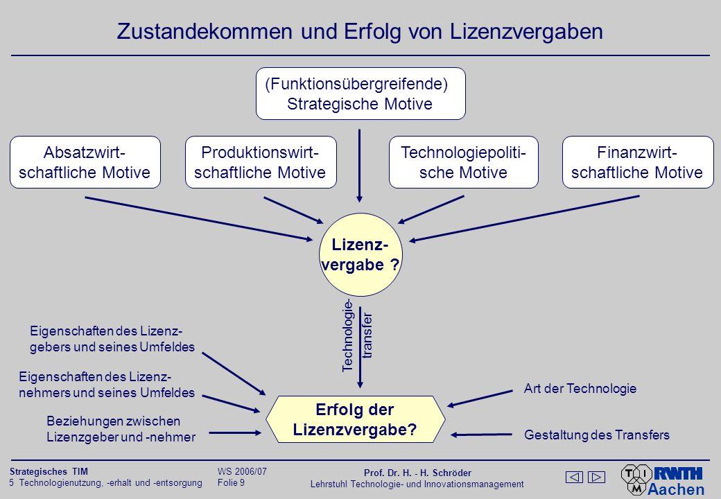 Zustandekommen und Erfolg von Lizenzvergaben
