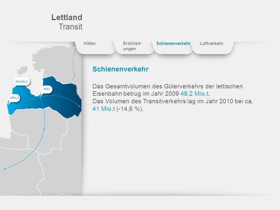Lettland Transit Schienenverkehr