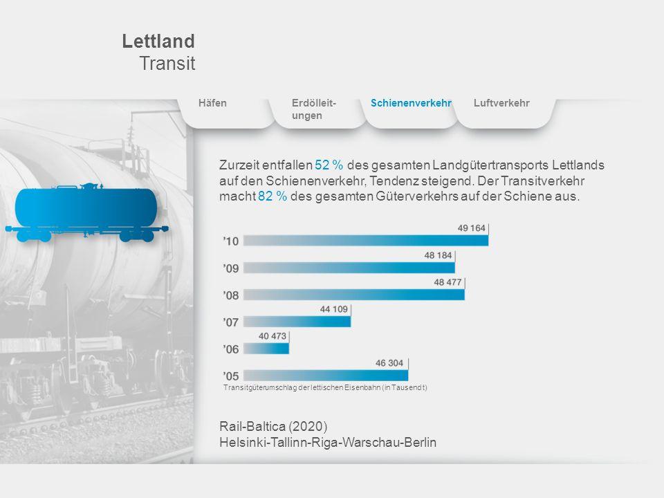 Lettland Transit. Häfen. Erdölleit- ungen. Schienenverkehr. Luftverkehr.