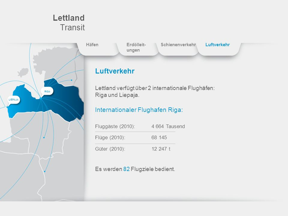 Lettland Тransit Luftverkehr Internationaler Flughafen Riga: