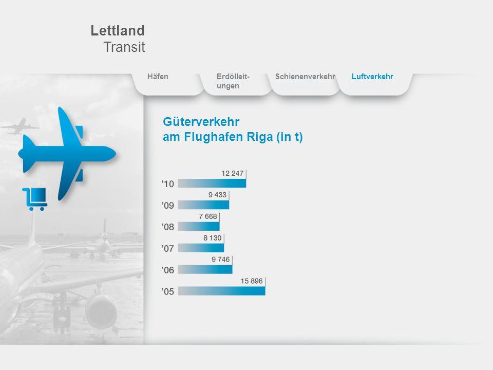 Lettland Transit Güterverkehr am Flughafen Riga (in t) Häfen