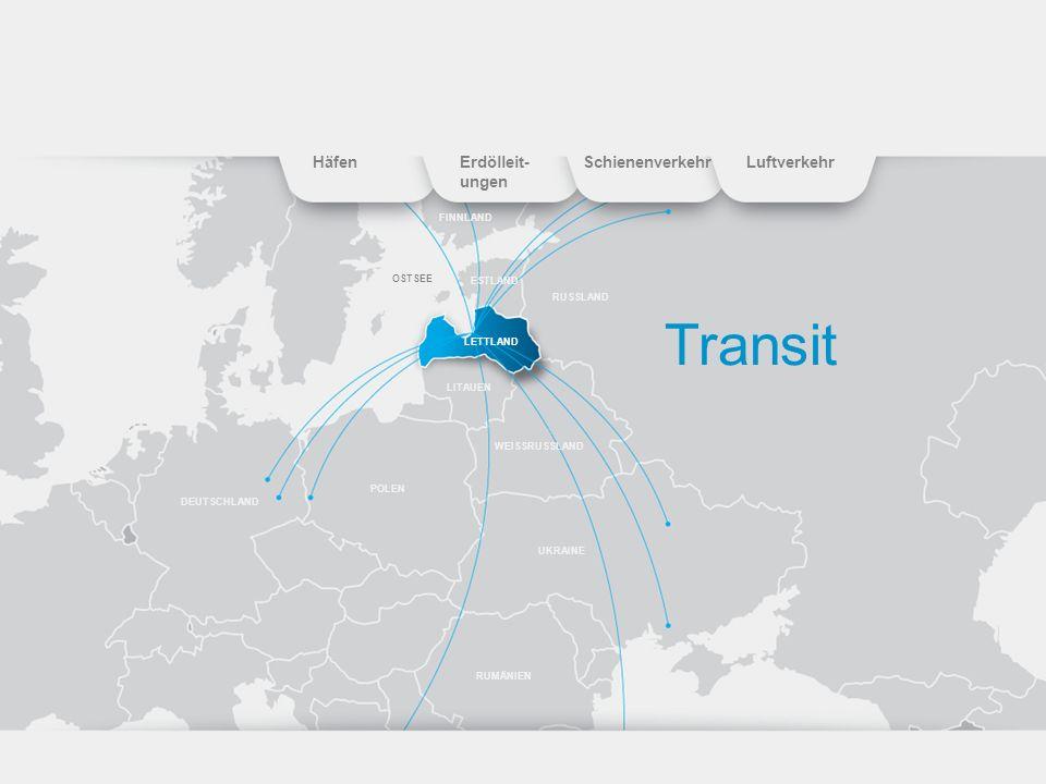 Transit Häfen Erdölleit- ungen Schienenverkehr Luftverkehr FINNLAND