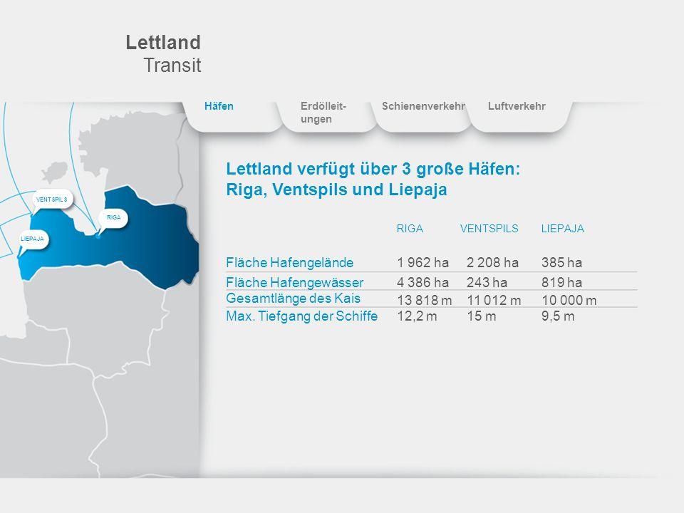 Lettland Transit Lettland verfügt über 3 große Häfen: