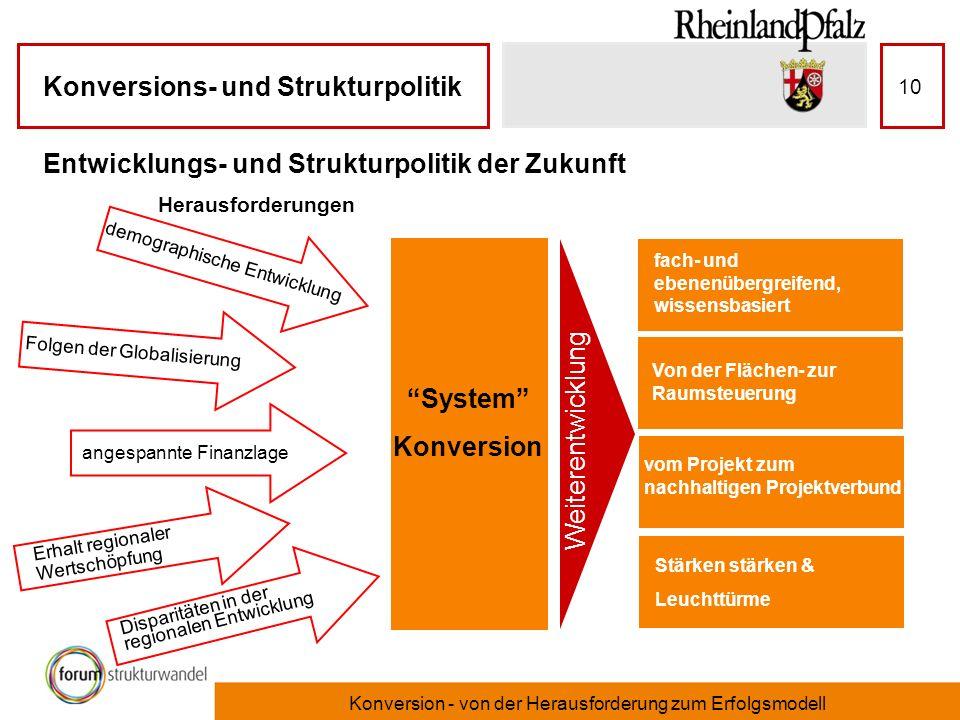 Entwicklungs- und Strukturpolitik der Zukunft