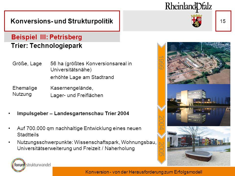 Trier: Technologiepark
