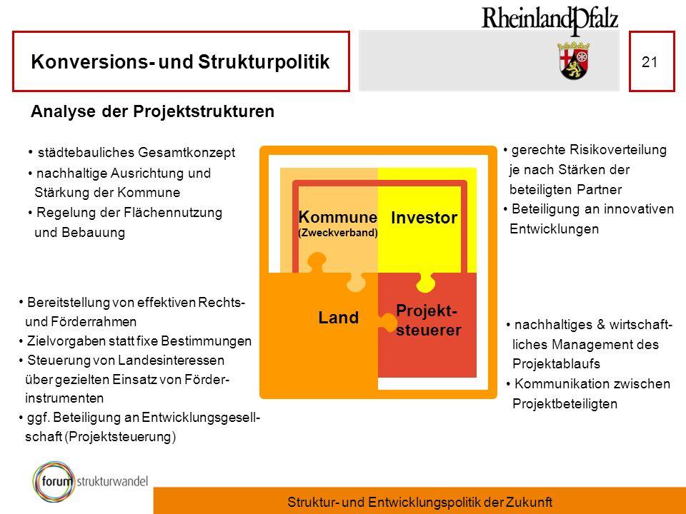 Analyse der Projektstrukturen