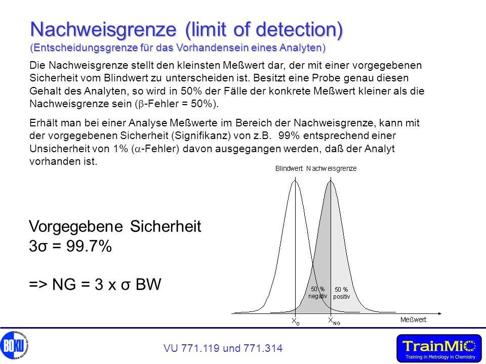 Nachweisgrenze (limit of detection) (Entscheidungsgrenze für das Vorhandensein eines Analyten)