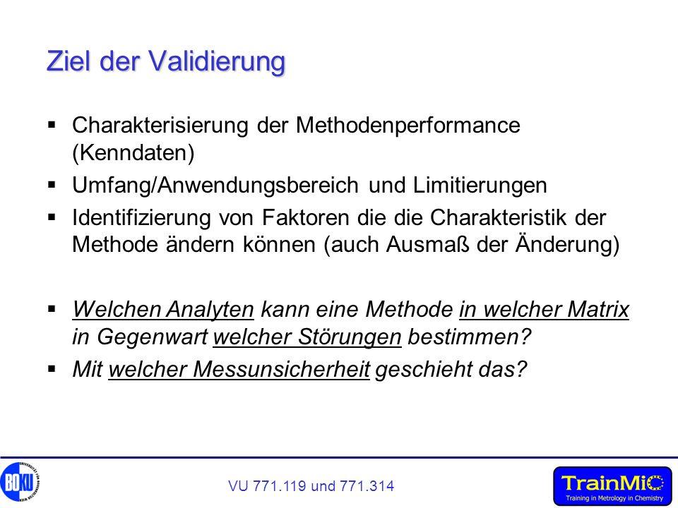 Ziel der Validierung Charakterisierung der Methodenperformance (Kenndaten) Umfang/Anwendungsbereich und Limitierungen.