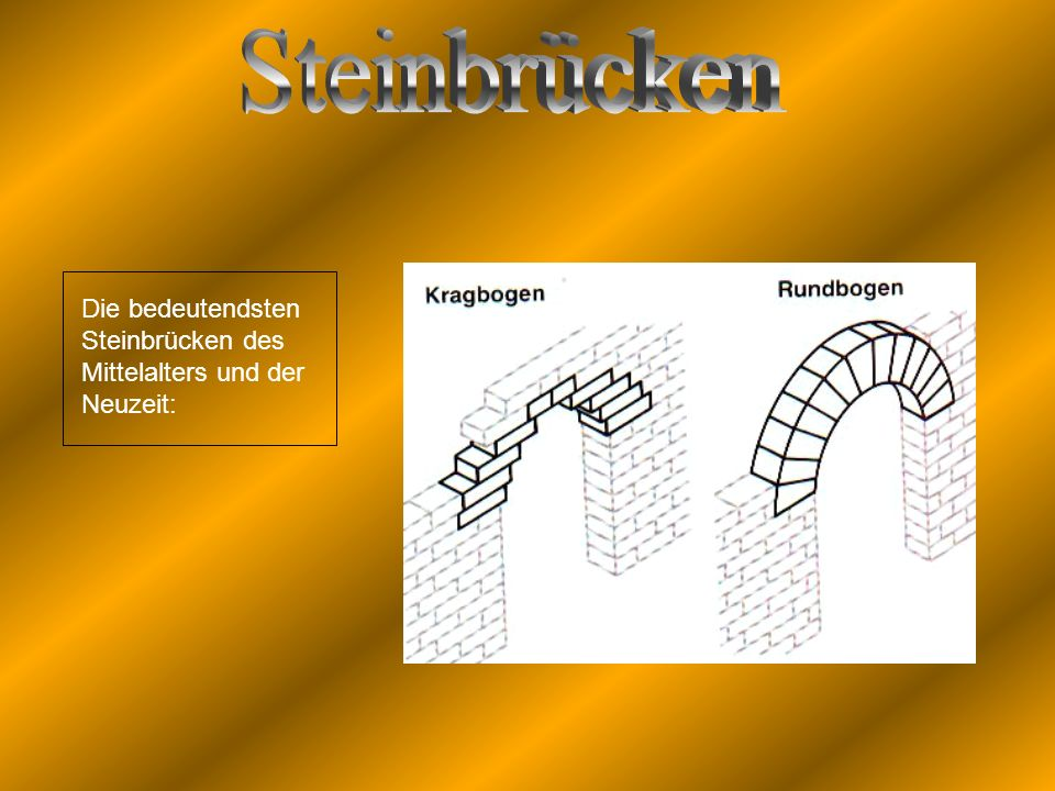 br cken referat von axel rombach ppt video online. Black Bedroom Furniture Sets. Home Design Ideas