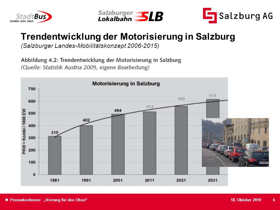 Trendentwicklung der Motorisierung in Salzburg (Salzburger Landes-Mobilitätskonzept 2006-2015)