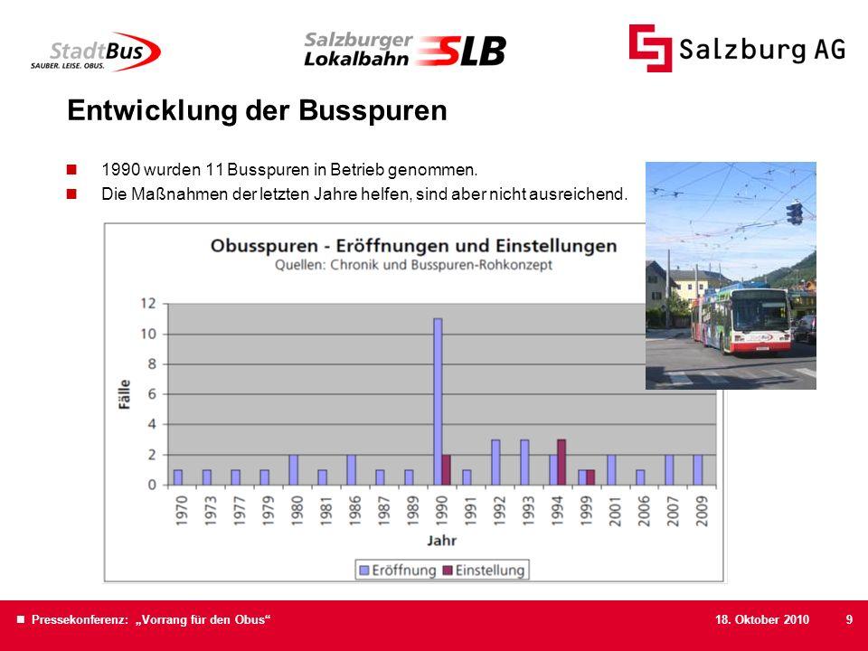 Entwicklung der Busspuren