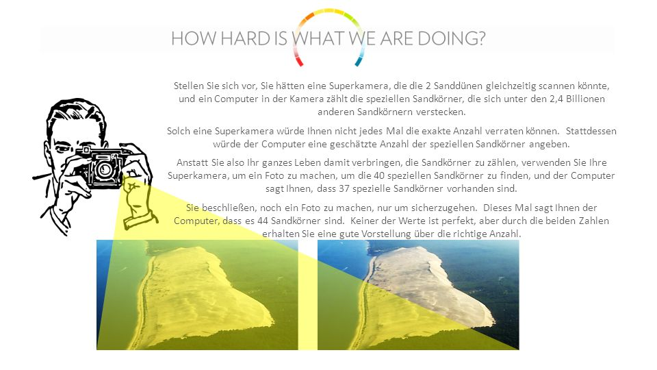 Stellen Sie sich vor, Sie hätten eine Superkamera, die die 2 Sanddünen gleichzeitig scannen könnte, und ein Computer in der Kamera zählt die speziellen Sandkörner, die sich unter den 2,4 Billionen anderen Sandkörnern verstecken.