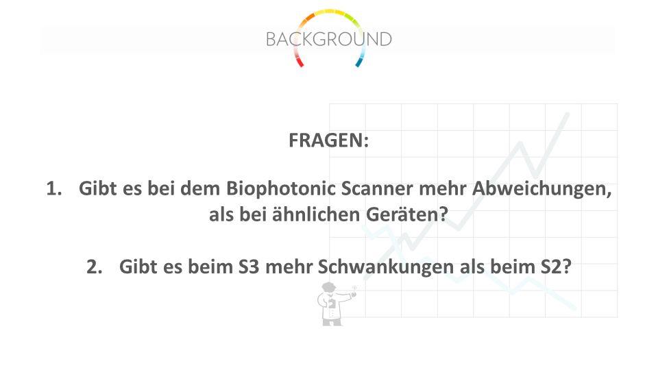 Gibt es bei dem Biophotonic Scanner mehr Abweichungen,