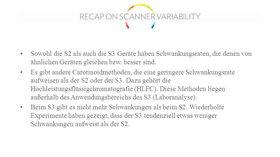 Sowohl die S2 als auch die S3 Geräte haben Schwankungsraten, die denen von ähnlichen Geräten gleichen bzw. besser sind.