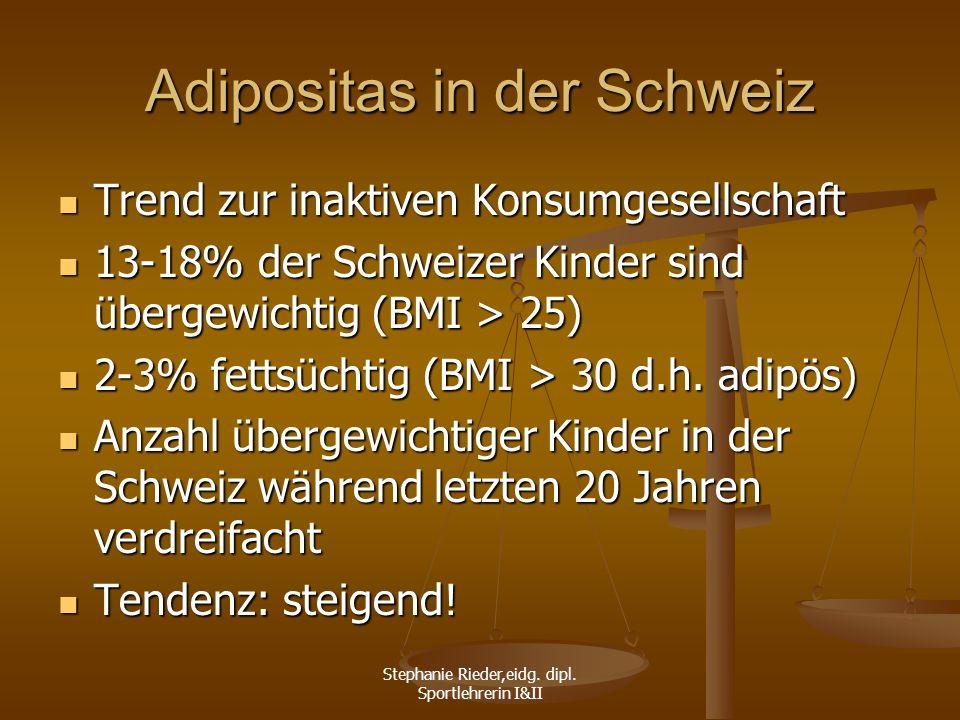 Adipositas in der Schweiz