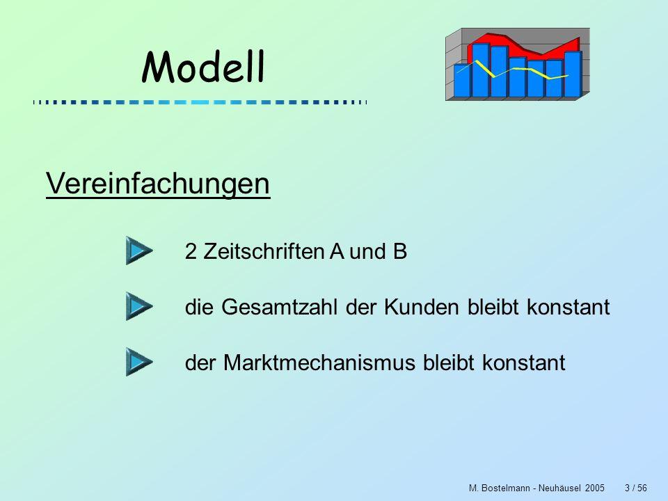 Modell Vereinfachungen 2 Zeitschriften A und B