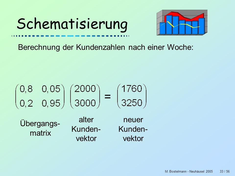 Schematisierung = Berechnung der Kundenzahlen nach einer Woche:
