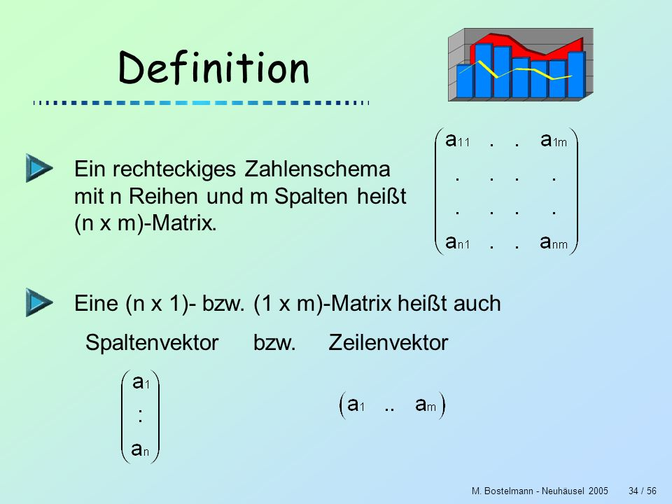 DefinitionEin rechteckiges Zahlenschema mit n Reihen und m Spalten heißt (n x m)-Matrix. Eine (n x 1)- bzw. (1 x m)-Matrix heißt auch.