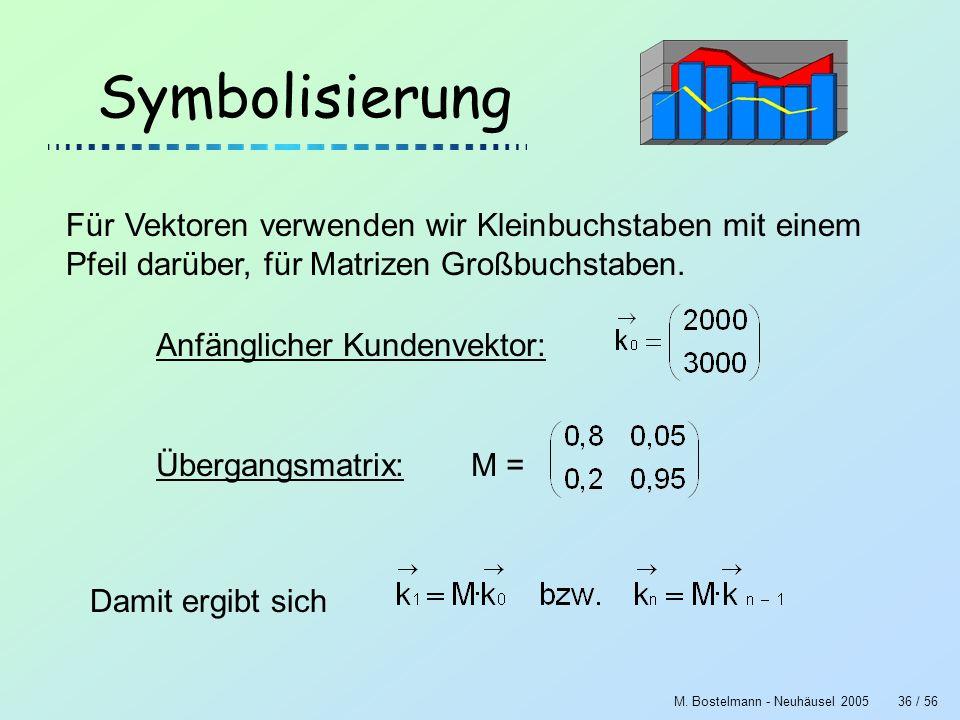SymbolisierungFür Vektoren verwenden wir Kleinbuchstaben mit einem Pfeil darüber, für Matrizen Großbuchstaben.