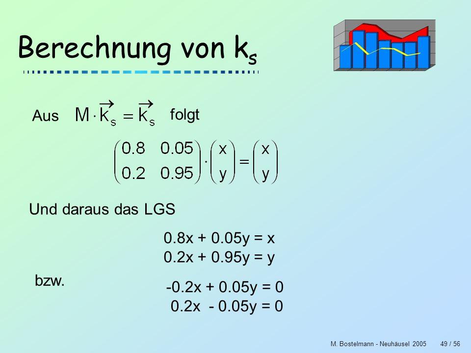Berechnung von ks ® ® Aus folgt Und daraus das LGS 0.8x + 0.05y = x