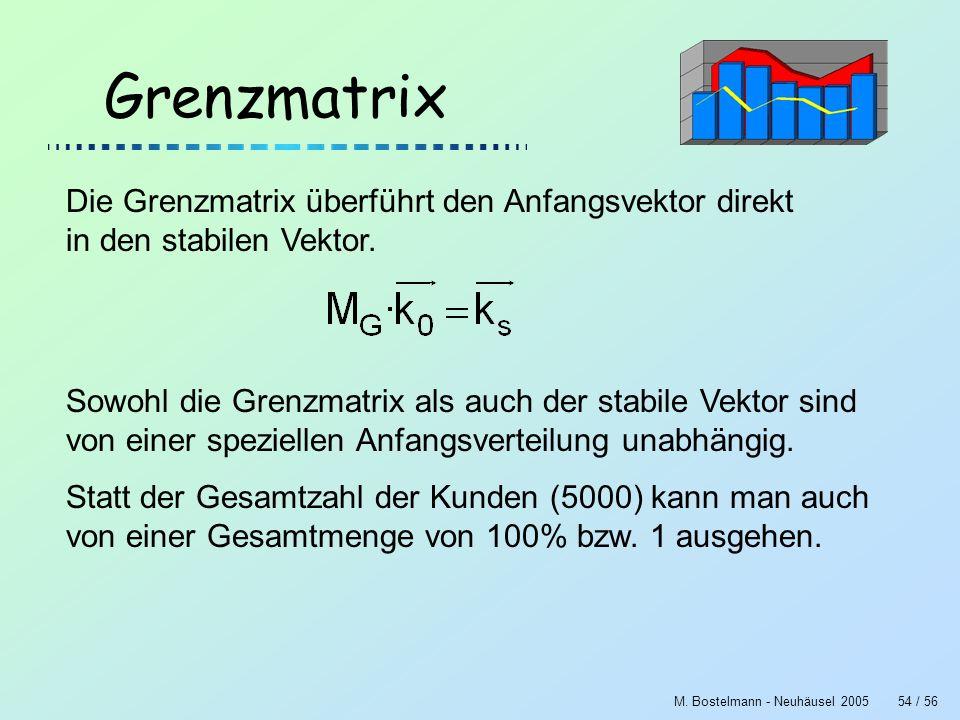 Grenzmatrix Die Grenzmatrix überführt den Anfangsvektor direkt